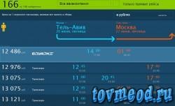 5. Список авиарейсов Москва - Израиль на нужные даты на сайте озон-тревал